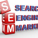 Search Engine Marketing – What Is It Exactly?