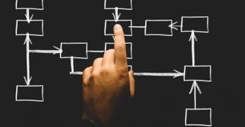 Creating Systems for Your Business